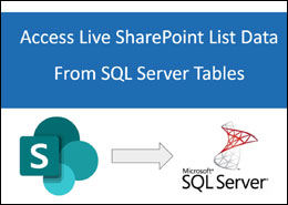 Access live SharePoint data from SQL Server