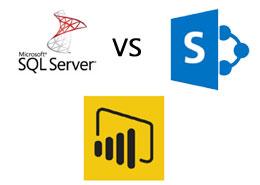 SharePoint Online List vs SQL Server as Data Source in Power-BI